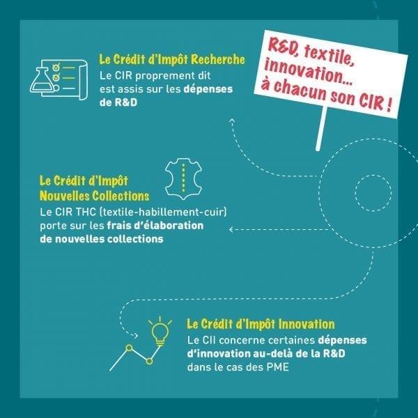 définition crédit impôt recherche